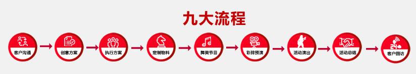 beplay|娱乐游戏传媒活动策划九大流程